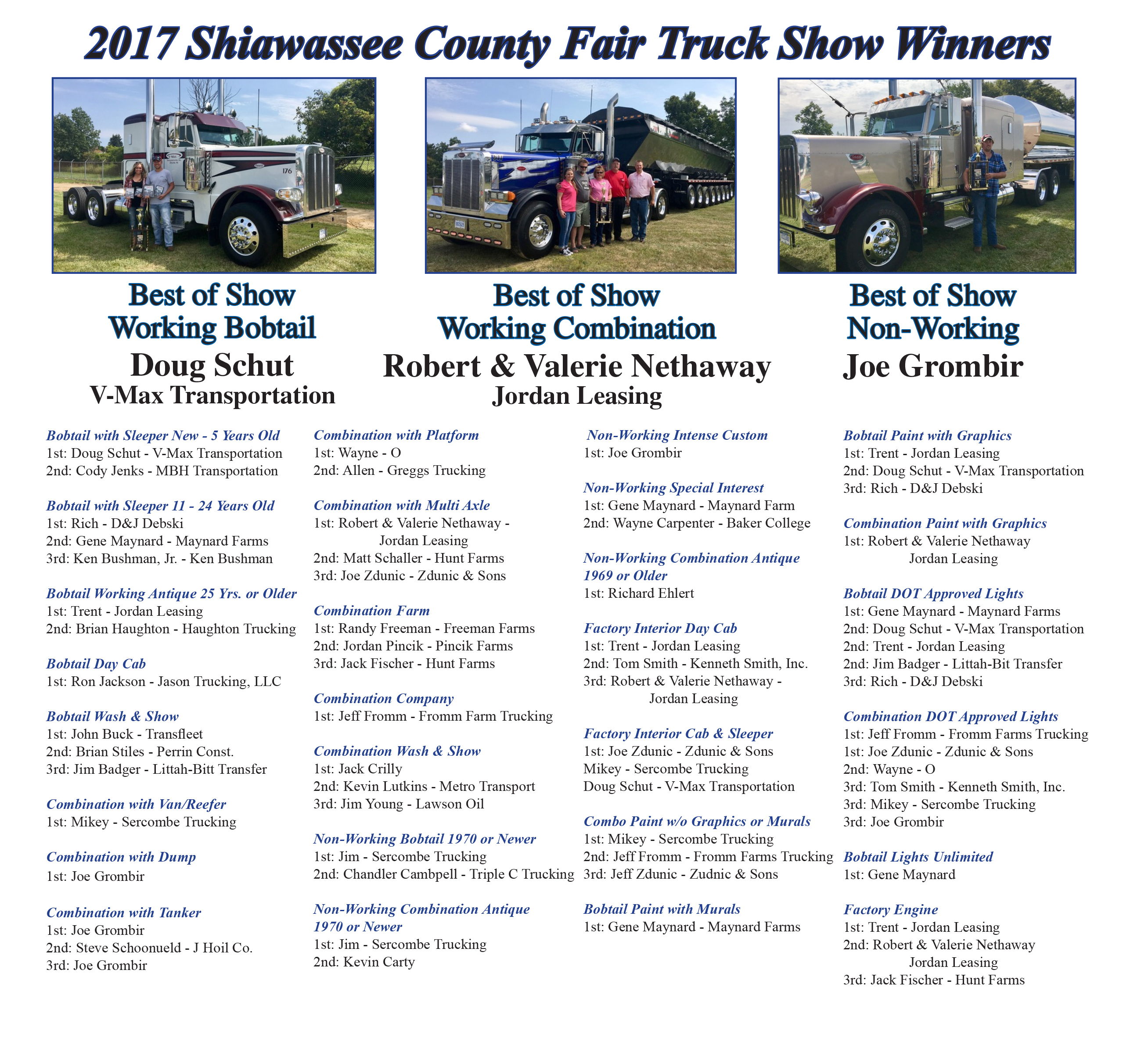 Winners | National Association of Show Trucks